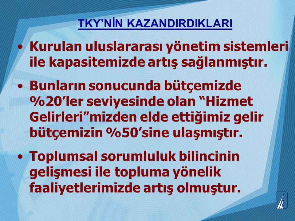 TKY'NİN KAZANDIRDIKLARI Müşteri genel memnuniyet oranı 1996'da %55 iken bugün % 94'e ulaşmıştır.