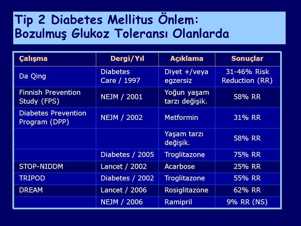1 -3 -5 -7 -8 0 -6 -2 -4 Ortalama Kilo Değişimi: Diabetes Prevention Program (DPP) Kilo değişimi (kg) Ay Plasebo Metformin Yaşam Tarzı 0612182430364248 Diabetes Prevention Program Research Group.
