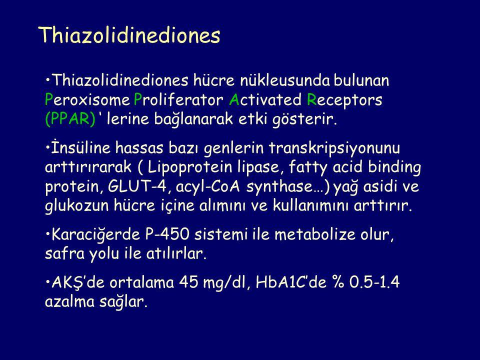 Tiazolidindion - Yan Etkiler: Ödem Anemi Konjestif kalp yetersizliği (Özellikle yoğun insülin tedavisi ile birlikte kullanıldığında) (NYHA Class III ve üzerinde Kalp yetmezliğinde kontrendikedir) Sıvı retansiyonu Kilo artışı LDL-kolesterol artışı (özellikle rosiglitazonda) Transaminazlarda yükselme KV (fatal ve nonfatal) olay riskinde artış yönünden bu grup ilaçlar halen sorgulanmaktadır.