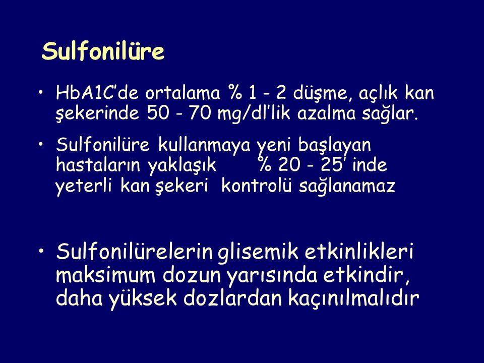 Sulfonylurea; Yan Etkiler Hipoglisemi Risk Faktörleri Yaş; Yetersiz beslenme, Çok ilaç kullanımı, Alkol Karaciğer veya böbrek yetmezliği Kilo alımı SIADH ( Chlorpropamide ) Hematolojik anormallikler ( Hemolitik anemi, Trombositopeni, Agranülositoz)(Nadir) GI yan etkiler Anormal KCFT
