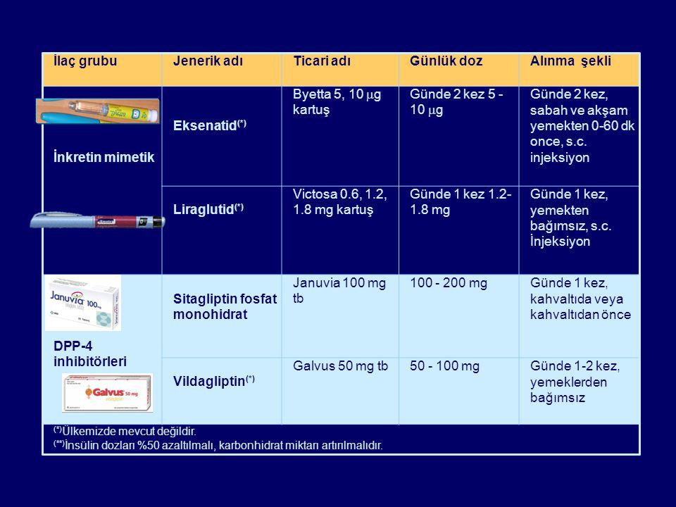 Alfa-Glukozidaz İnhibitörleri Acarbose Miglitol Voglibose
