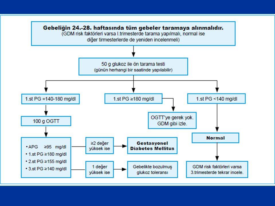 Intensive Glycemic Control: ACCORD, ADVANCE, VADT NEJM 2008; 358:2545 and 2560; NEJM 2009;360:129 T2 DM ' da 3 çalışma intensive glukoz kontrolünün makrovask.