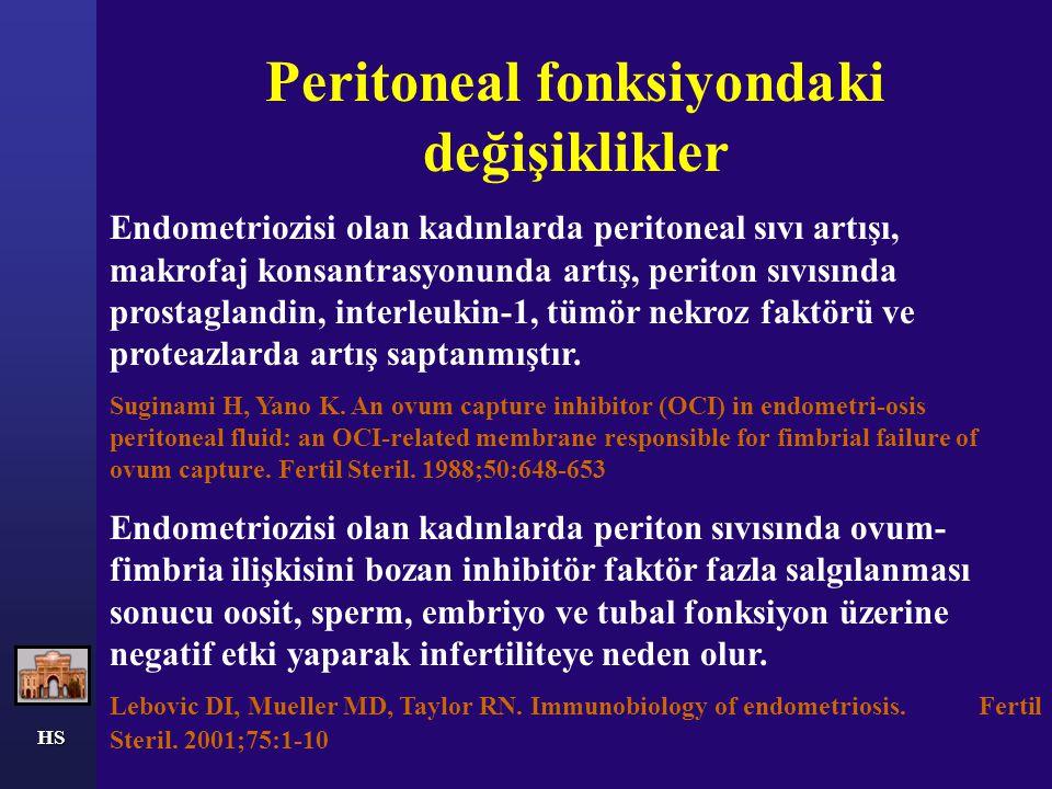 HS Prostoglandinler ve Endometriyozis Hafif orta derecede endometrioziste implantların PGF  2 salgılama kapasiteleri şiddetli endometrioziste olduğundan daha fazladır.