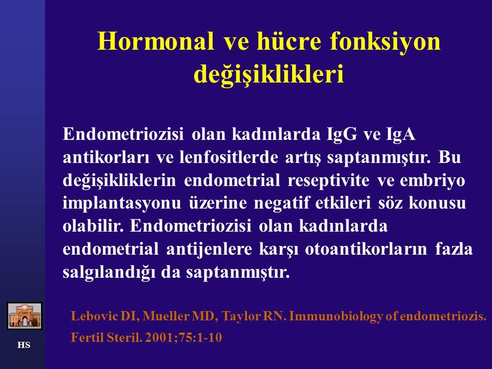 HS İmplantasyon bozuklukları Endometriozisi olan kadınlarda implantasyon bozuklukları saptanmıştır.