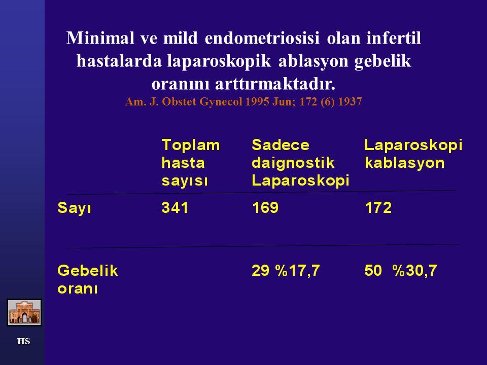 HS Minimal-Hafif Endometriosis'li İnfertil Kadınlarda Lezyonların Ablasyonu ile Tedavi Yapılmayanların Karşılaştırılması: randomize bir çalışma Gruppo Italiano per lo Studio dell'Endometriosi Parazzini F Hum Reprod 1999 Mayıs, 14(5):1332-4 Rezeksiyon/Ablasyon grubunda doğum oranı 51'de 10 (%19.6) Tedavi yapılmayanlarda aynı oran 45'te 10 (%22.2) Oranlar arası fark anlamlı değil .