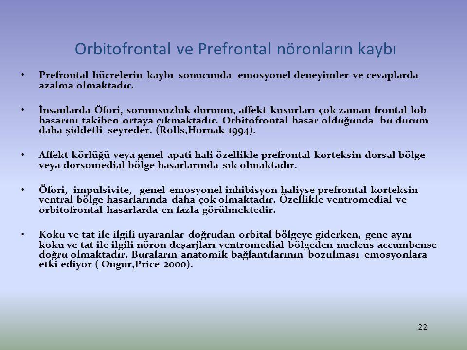 Prefrontal lezyonları Prefrontal bölge hasarı olan hastalar; 1.Damak tadını alır ve tat ile gıdaları ayırırlar, 2.Bazı basit haz verici durumlardan istifade ederler, 3.Ağrı duyumuna reaksiyon gösterirler, 4.Bazı nahoş durumlardan kaçabilirler.