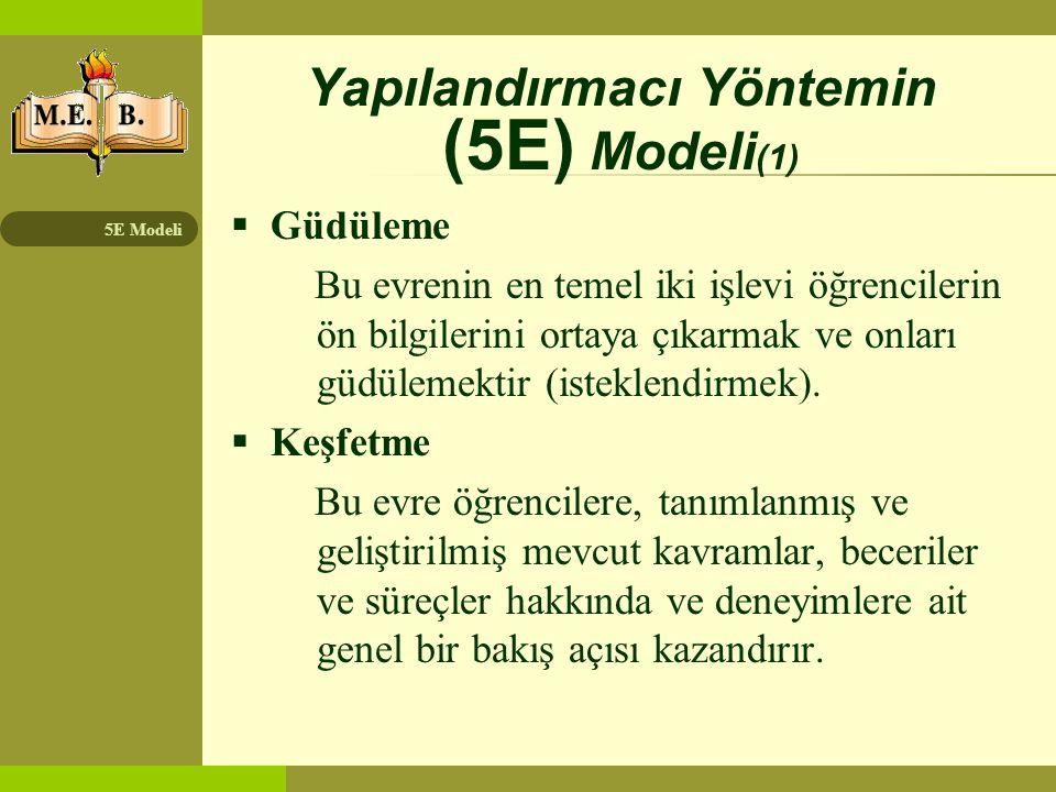 5E Modeli Yapılandırmacı Yöntemin (5E) Modeli (2)  Açıklama (Zihinde yapılanma ) Bu evre yeni kavramların açıklandığı; öğrencilerin daha önceki evrelerde kazanmış oldukları bilgi ve becerileri gösterme şansına sahip olduğu evredir.
