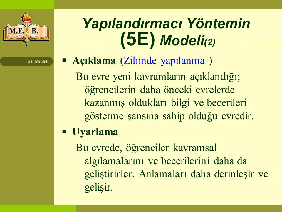 5E Modeli Yapılandırmacı Yöntemin (5E) Modeli (3)  Değerlendirme ( Yaratıcılık) Bu evre, öğrencilere kendi bilgi ve becerilerini; öğretmenlere ise öğrencide olan gelişmeleri değerlendirme olanağı sunar
