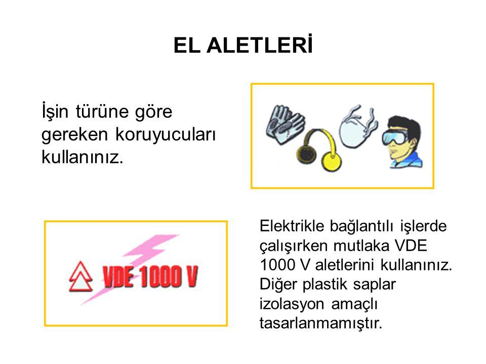 EL ALETLERİ Tornavidanızı keski,punta veya levye yerine kullanmayınız.