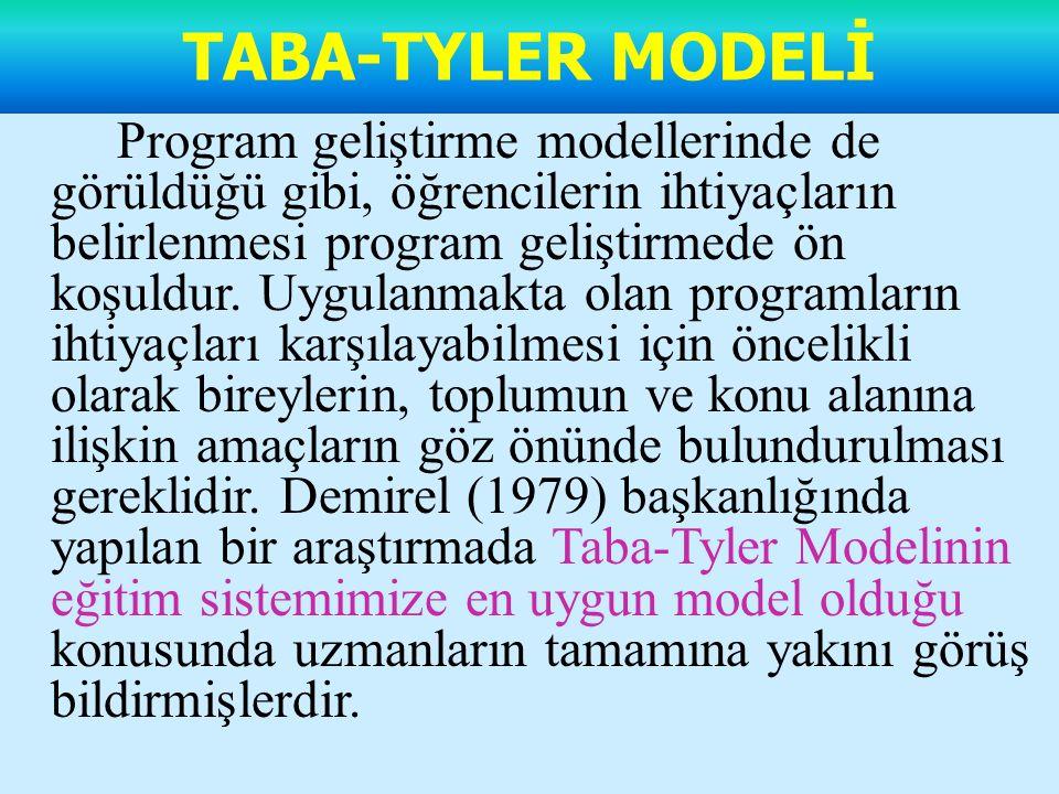 TABA-TYLER MODELİ