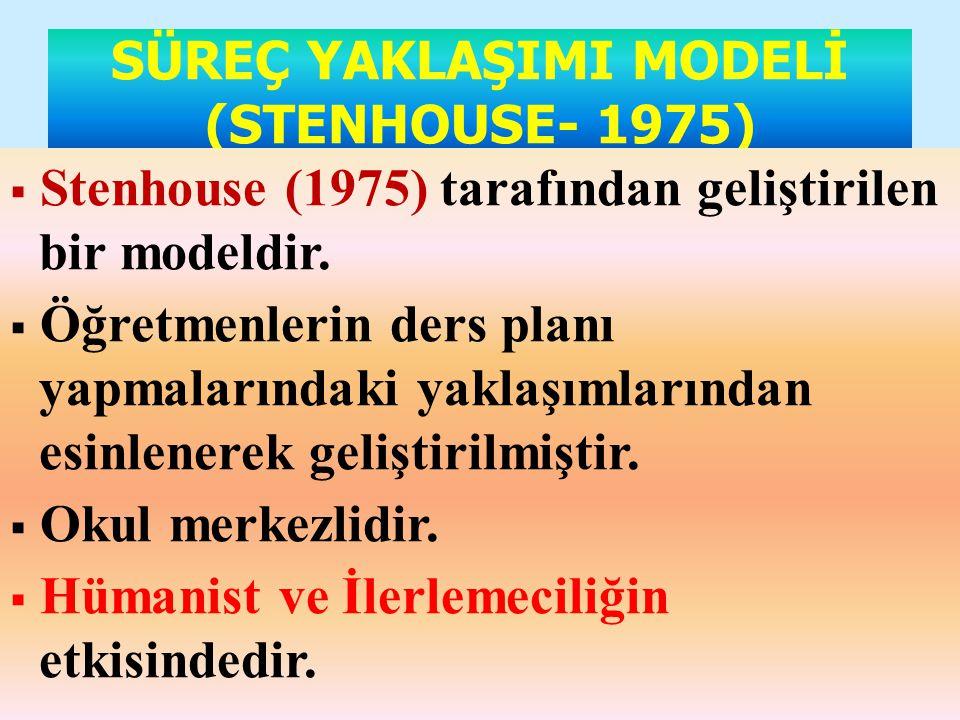 İçerik-Bağlam Öğrenme Durumları Genel Amaçlar Değerlendirme SÜREÇ YAKLAŞIMI MODELİ (STENHOUSE- 1975)