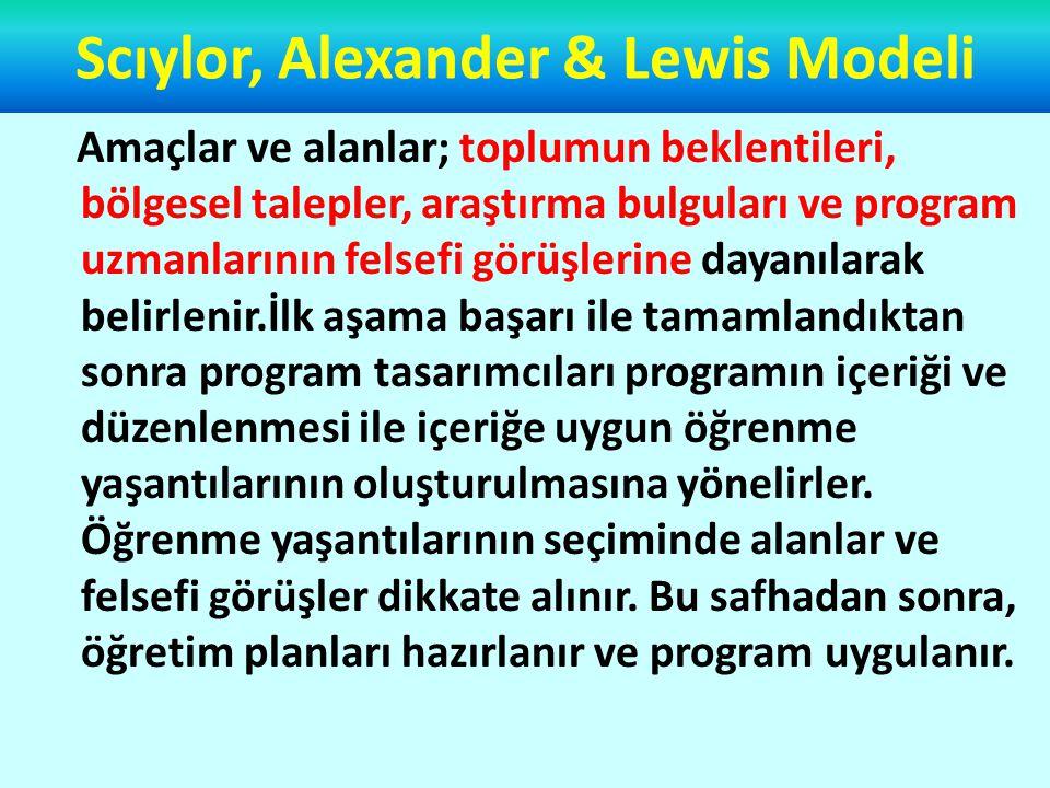 Scıylor, Alexander & Lewis Modeli Öğretmenler burada öğrencilere ve içeriğe uygun metot ve materyalleri seçerler.