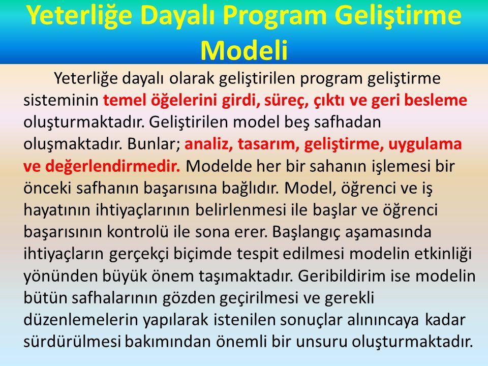 Mesleki ve Teknik Eğitimde Program Geliştirme Modeli I Mesleki ve teknik eğitimde program geliştirme sürecinin başlangıç noktası iş tanımıdır.