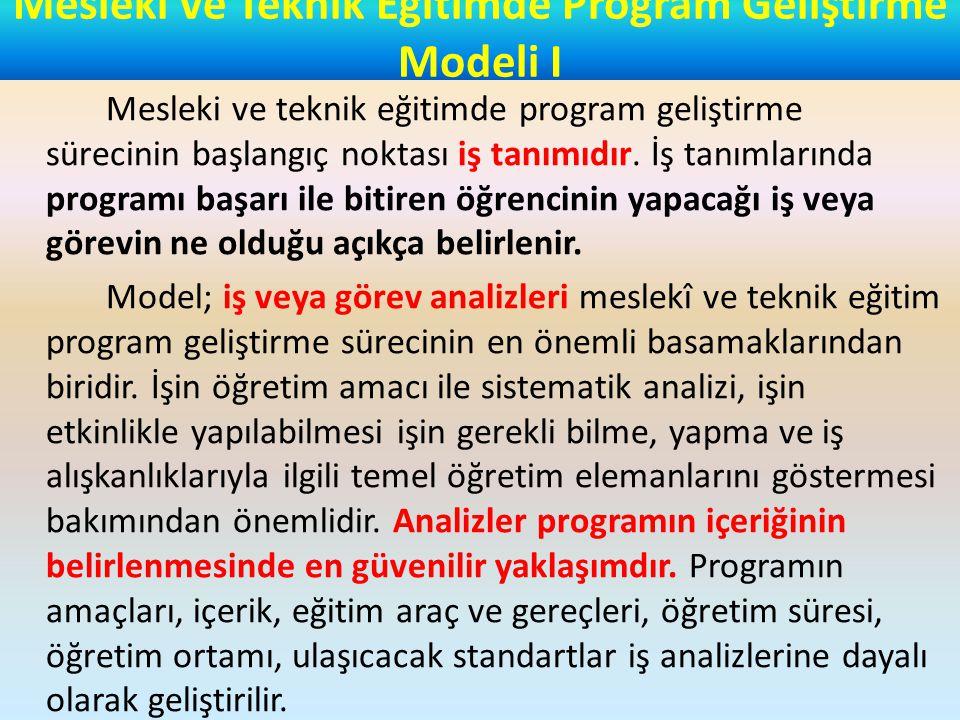 Mesleki ve Teknik Eğitimde Program Geliştirme Modeli I İş analizlerine dayalı olarak geliştirilen öğretim envanteri, iş hayatında çeşitli sebeplerle meydana gelen değişmelere göre zaman zaman kontrol edilerek düzeltilmelidir.