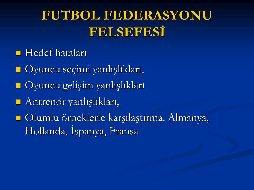 KULÜP FELSEFESİ Geliştirme yerine yarışmacı yapı Geliştirme yerine yarışmacı yapı UEFA Elit Kulüpler modelleri / A Modeli/ B Modeli, UEFA Elit Kulüpler modelleri / A Modeli/ B Modeli, Spor Biliminin önerileri Spor Biliminin önerileri - Temel Hareket Eğitimi - Erken özelleşmeme - Doğru ve ideal sürede eğitim - Entelektüel gelişim ve insani değerler