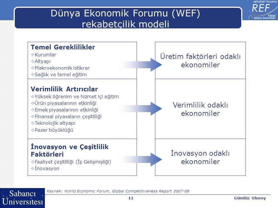 Gündüz Ulusoy12 Dünya Ekonomik Forumuna göre ülke grupları 1.