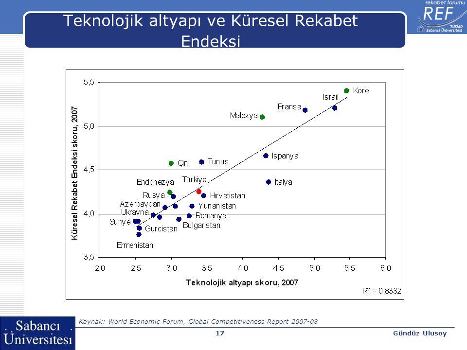 Gündüz Ulusoy18 İnovasyon ve Küresel Rekabet Endeksi Kaynak: World Economic Forum, Global Competitiveness Report 2007-08