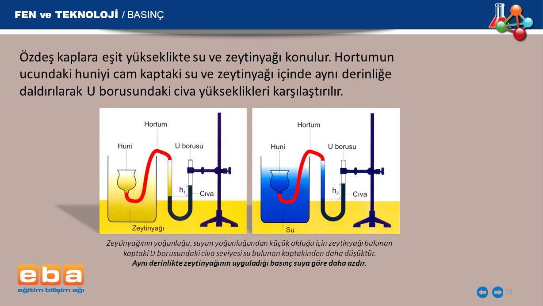 FEN ve TEKNOLOJİ / BASINÇ 11 Bir kaptaki sıvı basıncı, kaptaki sıvının derinliğine ve sıvının yoğunluğuna bağlıdır.