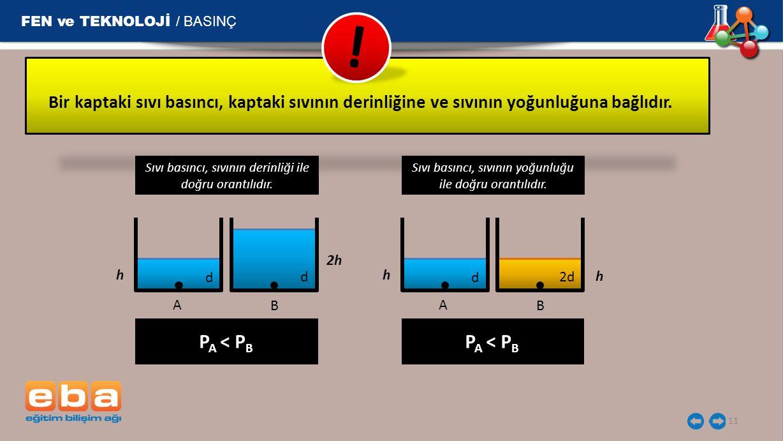 FEN ve TEKNOLOJİ / BASINÇ 12 h Sıvı basıncı, kaptaki sıvının miktarına bağlı değildir.