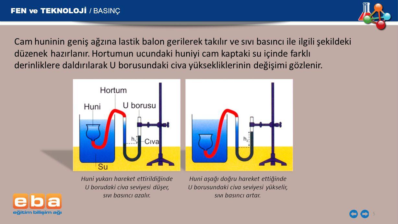 FEN ve TEKNOLOJİ / BASINÇ 6 Sıvı dolu bir kabın yan yüzeyinden farklı yüksekliklerde özdeş delikler açıldığında en alttaki delikten fışkıran sıvının hızının en büyük olduğu ve en uzağa fışkırdığı görülür.