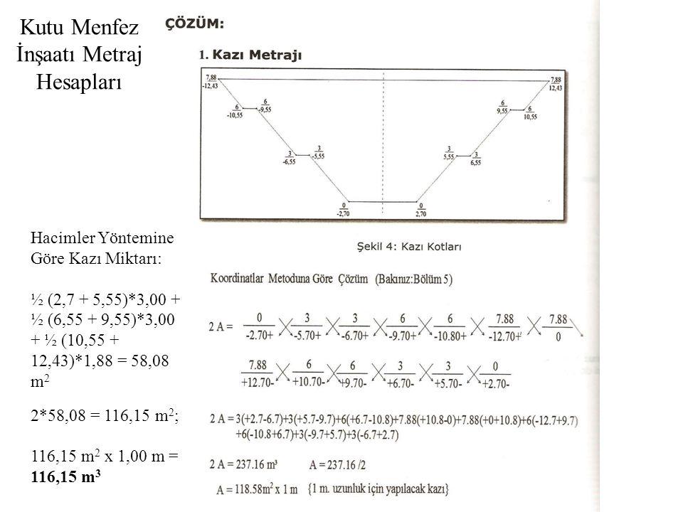 Kutu Menfez İnşaatı Metraj Hesapları Hacimler Yöntemine Göre Geri Dolgu Miktarı: Alanı [½ (0,65+2,18+ 0,65)]*2 = 7,59 m2/m 2*62.94 = 125,88 m 2 ; 7,59 m 2 x 1,00 m = 7,59 m 3 /m Filtre Dolgu Mlz.