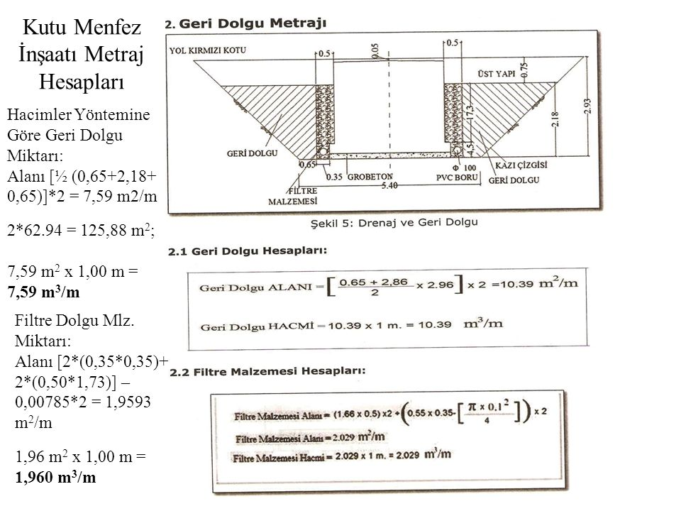 Kutu Menfez İnşaatı Metraj Hesapları Menfez Gövde B.Arme Betonu Miktarı: 3,40*0,30 + 2*1,75*0,30 + 2,50*0,10 + [2*(0,30+0,55)/2* 0,25]+[2*(0,30+0,33) /2 *1,55] m 2 = 1,02 + 1,05 + 0,25 + 0,213 + 0,977 = 3,509 m 2 3,509 m 2 x 1,00 m = 3,509 m 3 /m