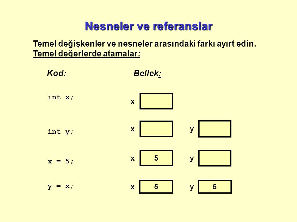 Nesneler ve referanslar Temel değişkenler ve nesneler arasındaki farkı ayırt edin.