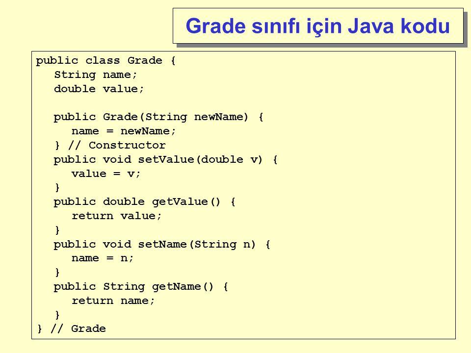 public class Grade { String name; double value; public Grade(String newName) { name = newName; } // Constructor public void setValue(double v) { value = v; } public double getValue() { return value; } public void setName(String n) { name = n; } public String getName() { return name; } } // Grade Grade sınıfı için Java kodu