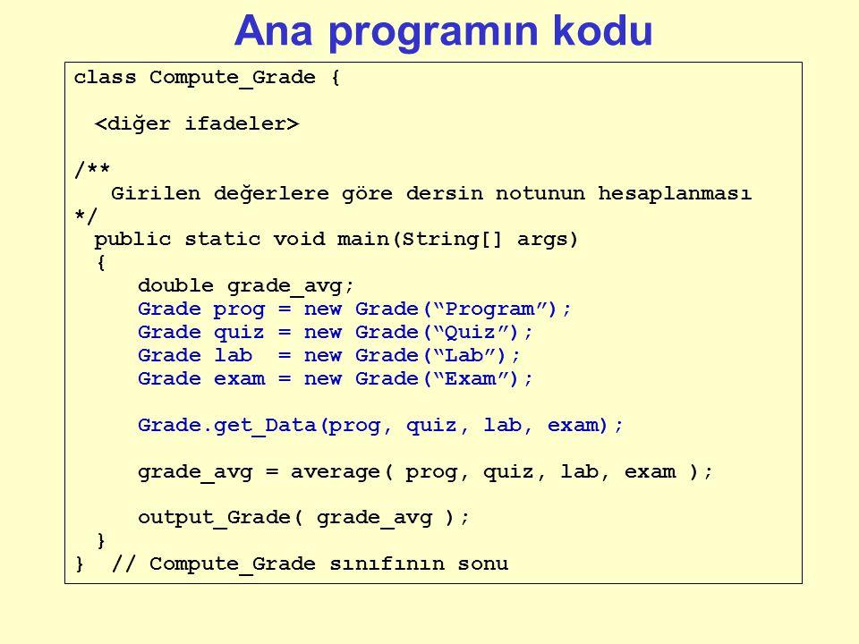 Ana programın kodu class Compute_Grade { /** Girilen değerlere göre dersin notunun hesaplanması */ public static void main(String[] args) { double grade_avg; Grade prog = new Grade( Program ); Grade quiz = new Grade( Quiz ); Grade lab = new Grade( Lab ); Grade exam = new Grade( Exam ); Grade.get_Data(prog, quiz, lab, exam); grade_avg = average( prog, quiz, lab, exam ); output_Grade( grade_avg ); } } // Compute_Grade sınıfının sonu