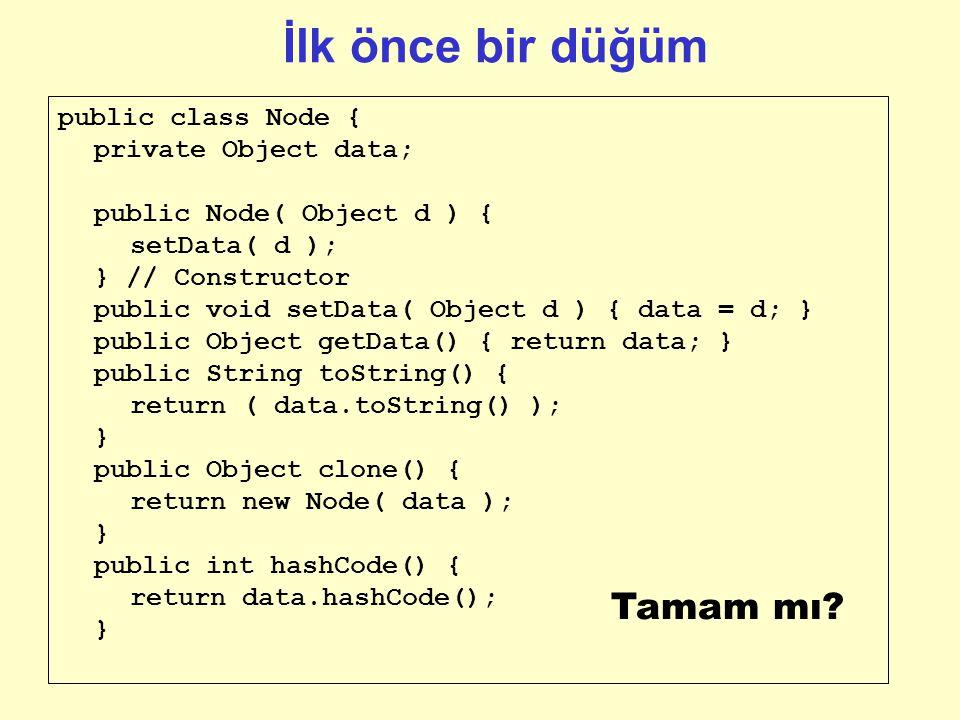 İlk önce bir düğüm public class Node { private Object data; public Node( Object d ) { setData( d ); } // Constructor public void setData( Object d ) { data = d; } public Object getData() { return data; } public String toString() { return ( data.toString() ); } public Object clone() { return new Node( data ); } public int hashCode() { return data.hashCode(); } Tamam mı?