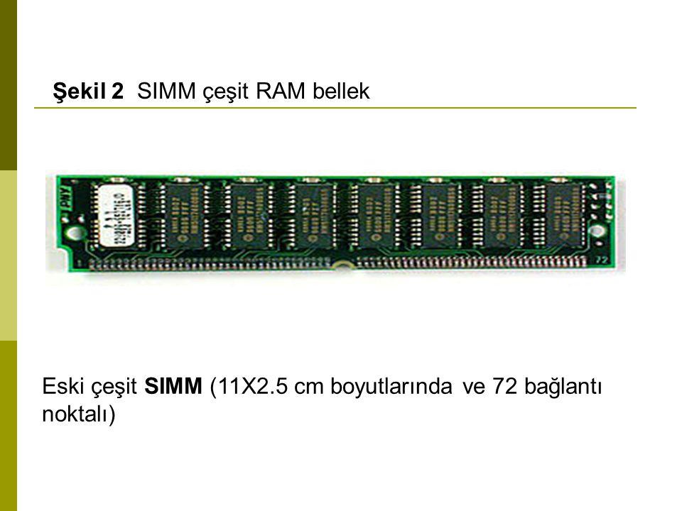 Şekil 3 DIMM çeşit RAM bellek Yaygın olarak kullanılan DIMM (14X2.5 cm boyutlarında ve 168 bağlantı noktalı)