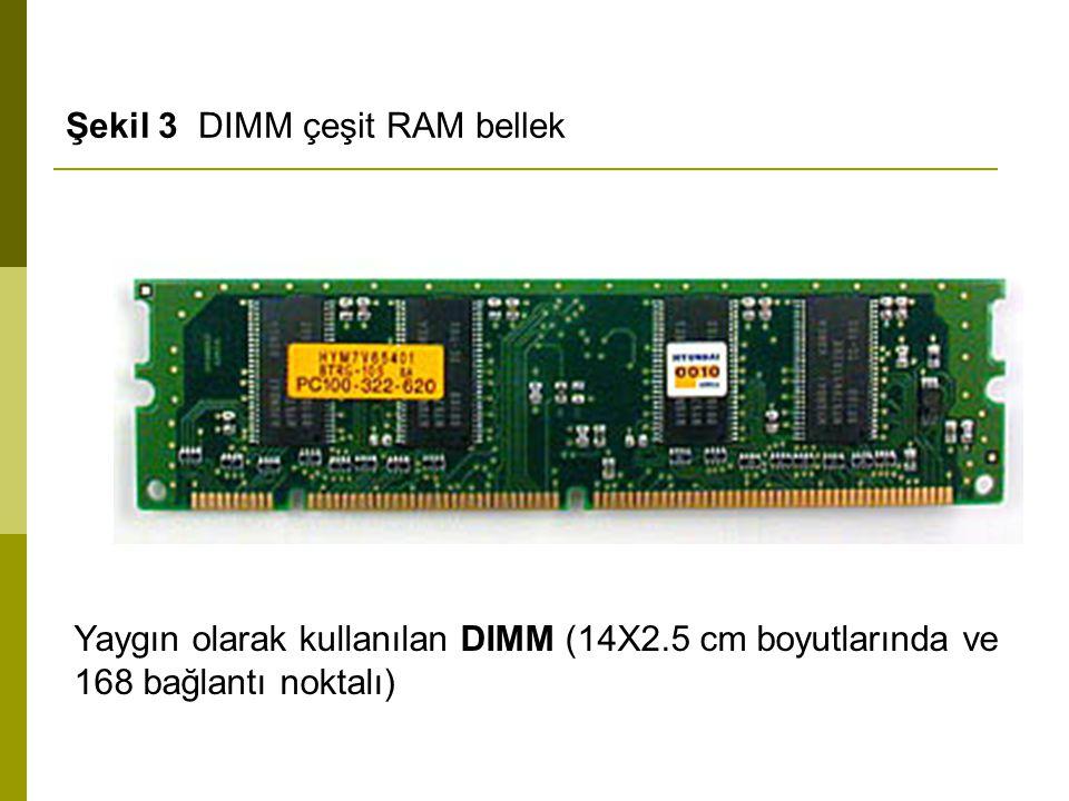 Dizüstü bilgisayarlarda bellek artırılmasında kullanılan SODIMM (Small outline dual in-line memory module) (5X2.5 cm boyutlarında ve 144 bağlantı noktalı) Şekil 4 SODIMM çeşit RAM bellek