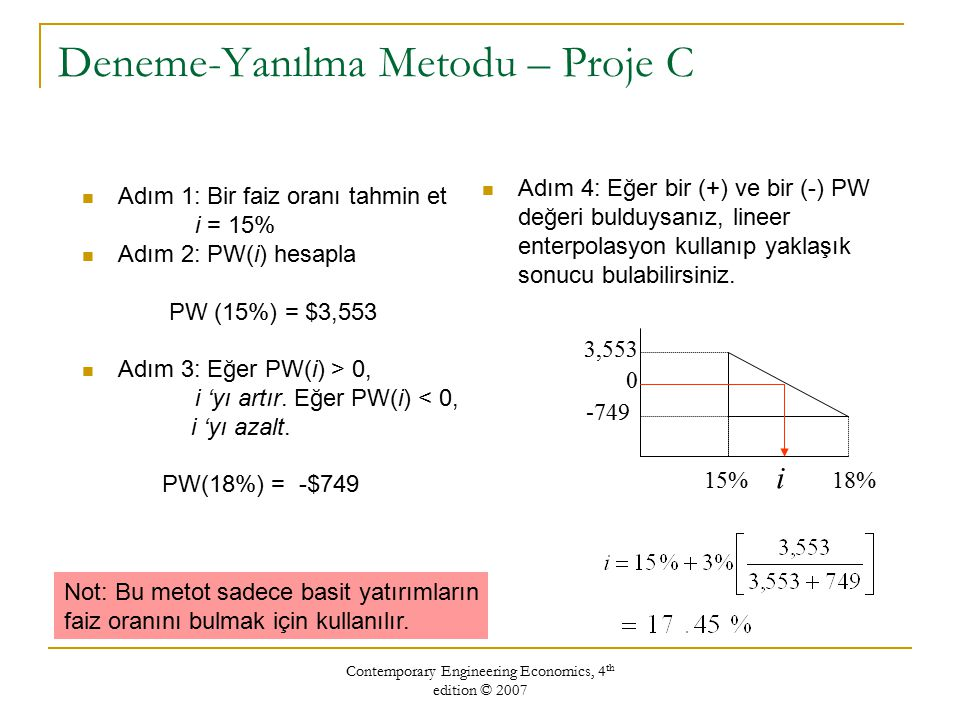Contemporary Engineering Economics, 4 th edition © 2007 Grafik Metodu Adım 1: NPW profilini oluştur.