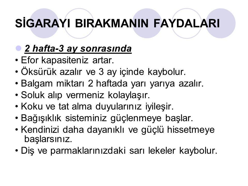 SİGARAYI BIRAKMANIN FAYDALARI 1.