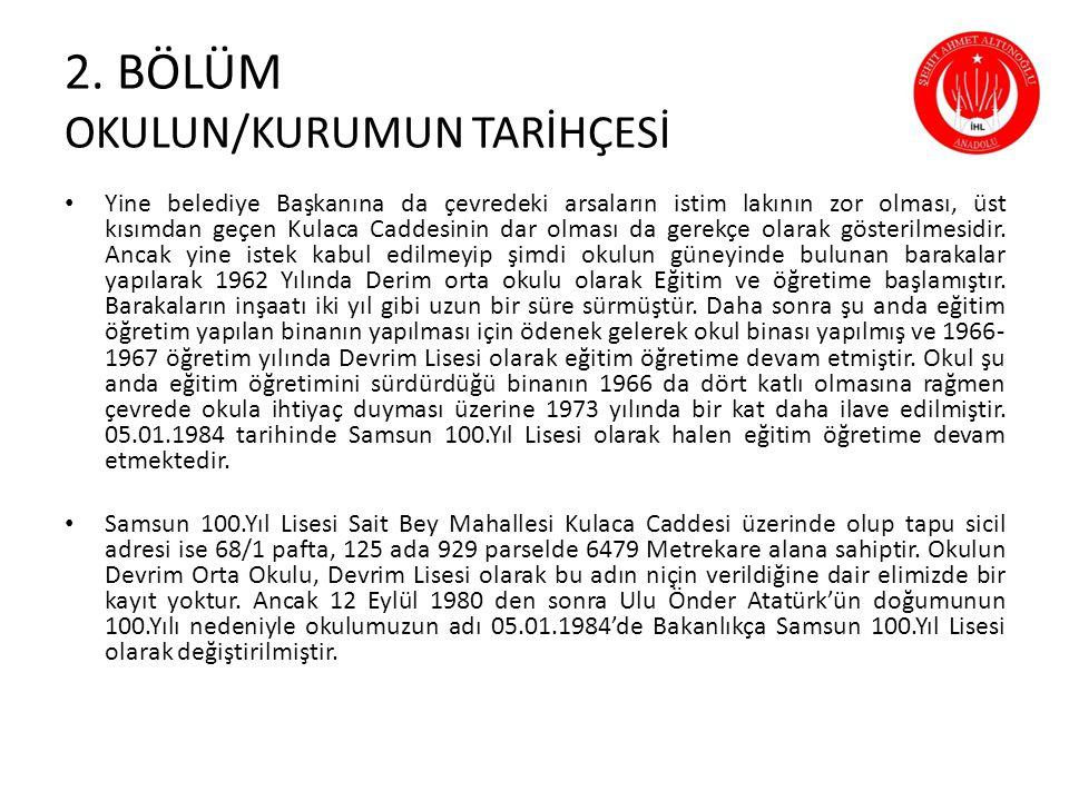 Diyarbakır ın Lice ilçesinde, Bingöl yolu üzerinde bulunan Abalı Karakolu na düzenlenen silahlı saldırıda şehit olan Samsunlu Teğmen Ahmet Altunoğlu nun adı İl Milli Eğitim Müdürlüğü Komisyon kararı ile 04/10/2010 tarihinde okulumuza verildi.