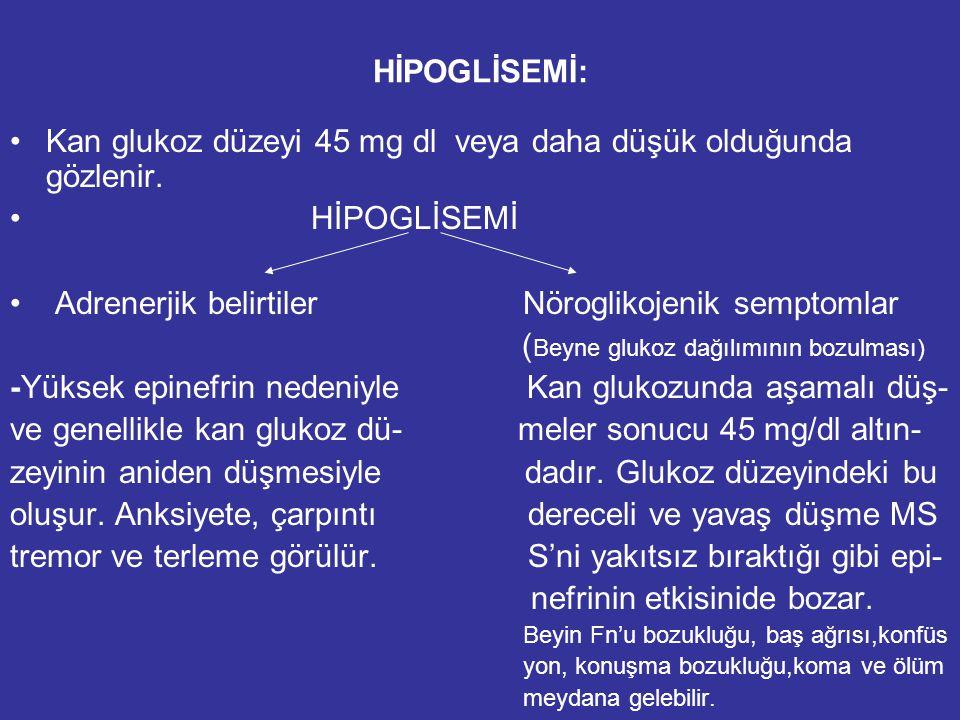 HİPOGLİSEMİ: Kan glukoz düzeyi 45 mg dl veya daha düşük olduğunda gözlenir.