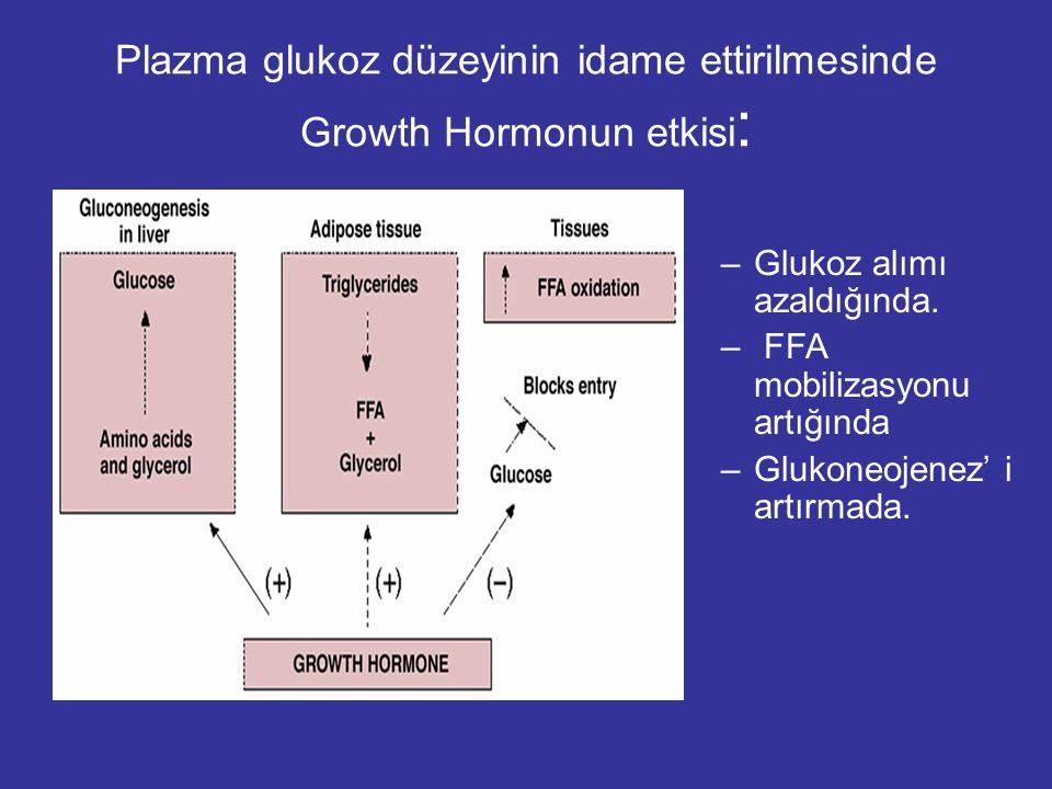 Plazma glukoz düzeyinin idame ettirilmesinde Growth Hormonun etkisi : –Glukoz alımı azaldığında.