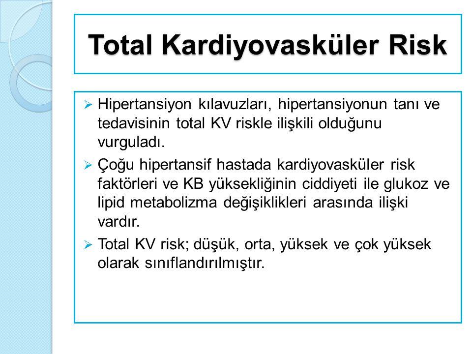 Total Kardiyovasküler Risk  ESH/ESC 2013'te toplam KV riskin hesaplanmasında SCORE modeli önerildi.