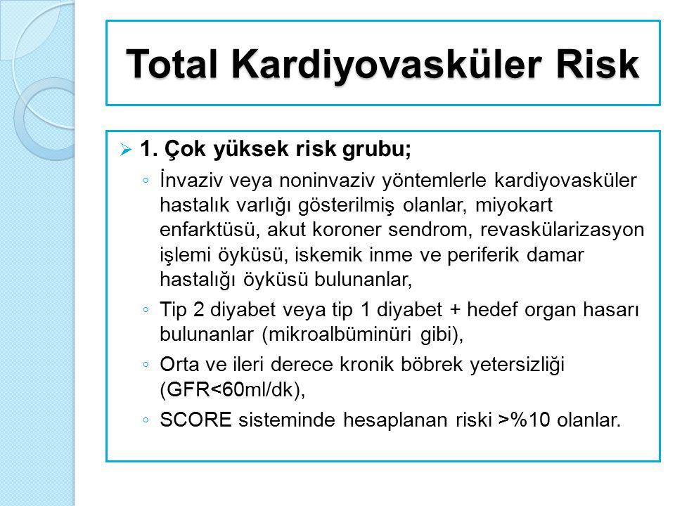Total Kardiyovasküler Risk  2.