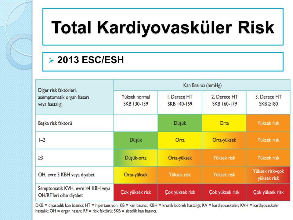 Total Kardiyovasküler Risk  Risk Faktörleri (RF); ◦ Erkek cinsiyet, ◦ Sistolik ve diyastolik KB düzeyleri, ◦ Yaş (E>55 yaş,K>65 yaş), ◦ Sigara kullanma alışkanlığı, ◦ Dislipidemi  TK>190 mg/dL ya da  HDL E<40 mg/dL, K<46 mg/dL ya da  TG>150 mg/dL ◦ Açlık plazma glukoz düzeyi 102-125 mg/ dL ◦ Bozulmuş glukoz tolerans testi ◦ Abdominal obezite (bel çevresi E>102 cm, K>88 cm) ◦ Prematür KAH öyküsü (E<55 yaş, K<65 yaş)