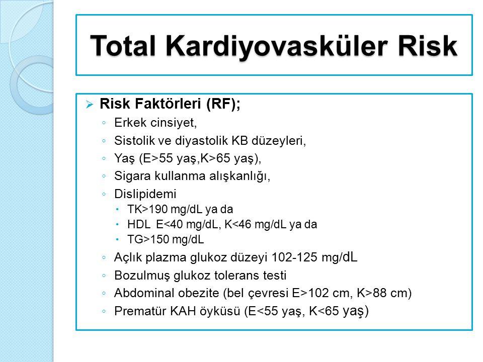 Total Kardiyovasküler Risk  Diyabetes Mellitus (DM); ◦ Tekrarlanan ölçümlerde AKŞ 126 mg/dL (2 ölçümde), ◦ HbA1c > %7, ◦ Yükleme sonu plazma glukoz düzeyi >198 mg/dL  Subklinik Organ Hasarı (OH); ◦ Nabız basıncı düzeyleri >60mmHg (yaşlılarda), ◦ EKG'de SVH bulguları (Soolow-Lyon>38 mm, Cornell >2440 mm) veya ◦ EKO'da SVH (SVKi E≥115, K≥95 g/m2), ◦ Karotis duvarında kalınlaşma (IMK≥0.9 mm) ya da plak, ◦ Karotis-femoral nabız dalga hızı >10 m/sn, ◦ Bilek/brakiyal KB indeksi <0.9, ◦ Serum kreatinin düzeyinde hafif artış;  E:1.3-1.5 mg/dL  K: 1.2-1.4 mg/dL ◦ GFH 30-60 mL/dk/1.73 m2, ◦ Mikroalbuminuri 30-300 mg/24 saat ya da albümin/kreatinin oranı E≥22, K≥31 mg/g kreatinin olması, ◦ Göz dibi değişiklikleri