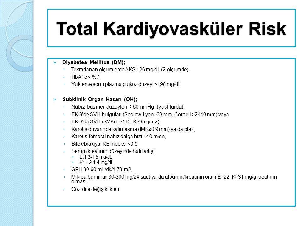 Total Kardiyovasküler Risk  KV ve Böbrek Hastalığının Olması (KBH); ◦ Serebrovaskuler hastalık; iskemik inme, beyin kanaması, geçici iskemik atak, ◦ Kalp hastalığı; miyokard infarktusu, angina, koroner revaskularizasyon, kalp yetmezliği, ◦ Böbrek hastalığı: GFH 300 mg/24 saat), ◦ Periferik arter hastalığı, (alt ekstremitede semptomatik) ◦ İlerlemiş retinopati; kanamalı ya da eksudalar, papilla ödemi