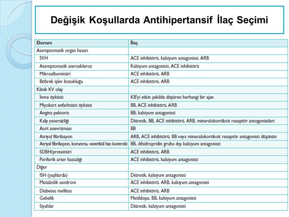 Antihipertansif İlaçların Tercih Edildiği Durumlar Aşağıda Özetlenmiştir