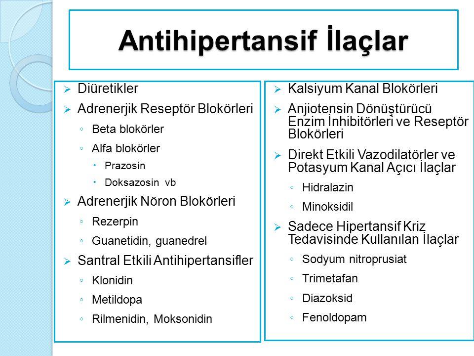 Diüretikler Yan Etkiler  Hipokalemi  Hiponatremi ve hipovolemi  Hipomagnezemi  Hiperglisemi  Hiperlipidemi ◦ DDL ↑, ÇDDL ↑, YDL Ø  Hiperürisemi