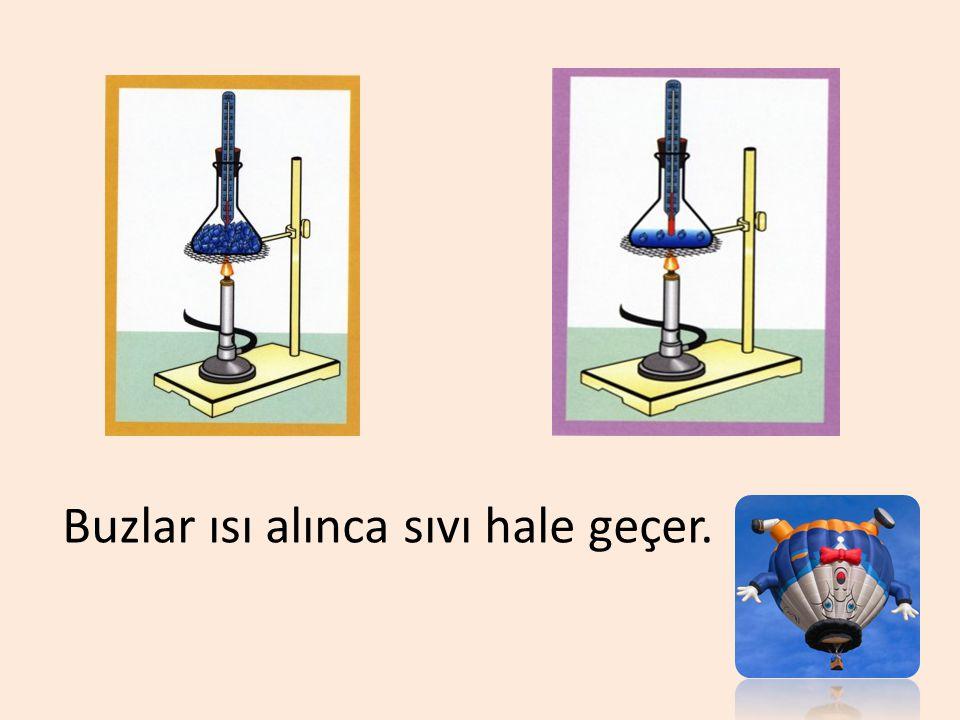 Sıvı haldeki bir maddenin ısı alarak gaz haline geçer.