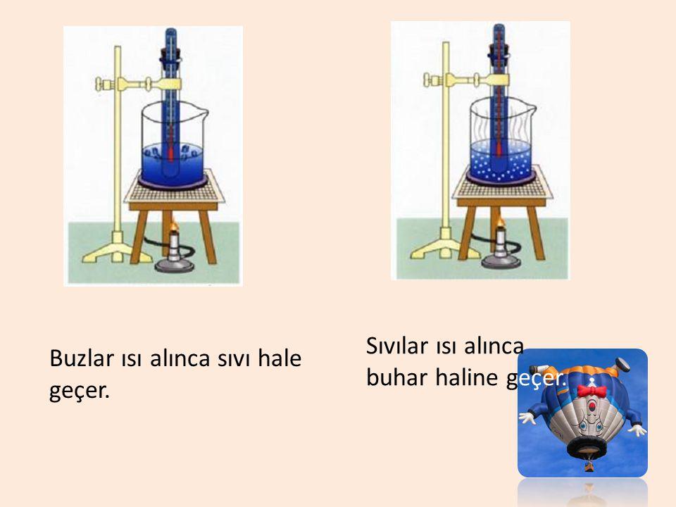 Gaz halindeki maddelerin ısı etkisiyle genleşmeleri sıvı ve katılara göre daha fazladır Gazlar ısı enerjisinden çok etkilenir ve kolay genleşir.