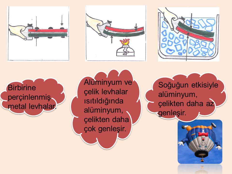 Özdeş bakır ve demir teller Özdeş teller ısı etkisiyle farklı miktarlarda genleşir