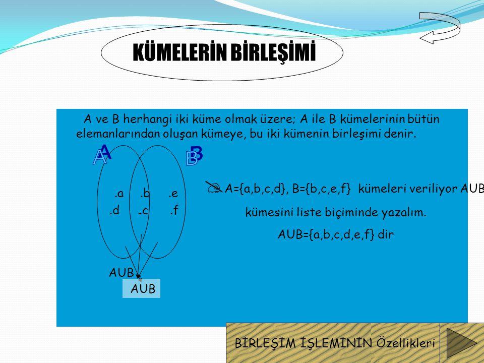 A ve B herhangi iki küme olmak üzere; A ile B kümelerinin bütün elemanlarından oluşan kümeye, bu iki kümenin birleşimi denir. AUB.a.d..b.e.c.f   A={a,b,c,d}, B={b,c,e,f} kümeleri veriliyor AUB kümesini liste biçiminde yazalım.