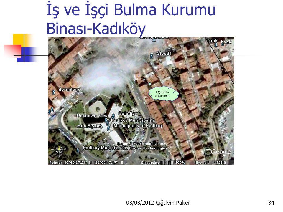 03/03/2012 Çiğdem Paker34 İşçiBulm a Kurumu İş ve İşçi Bulma Kurumu Binası-Kadıköy