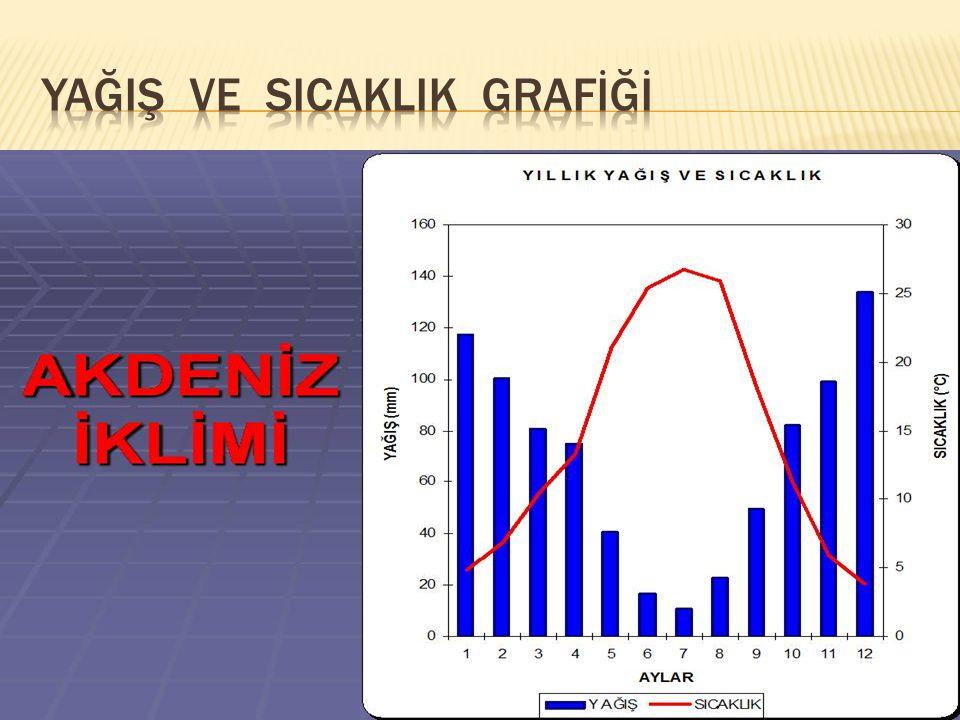 İç Doğu ve Güneydoğu Anadolu bölgeleri ile Trakya'nın iç kesimlerinde etkilidir.